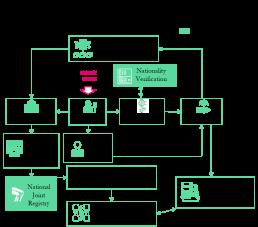 blockchain healthcare illustrative example